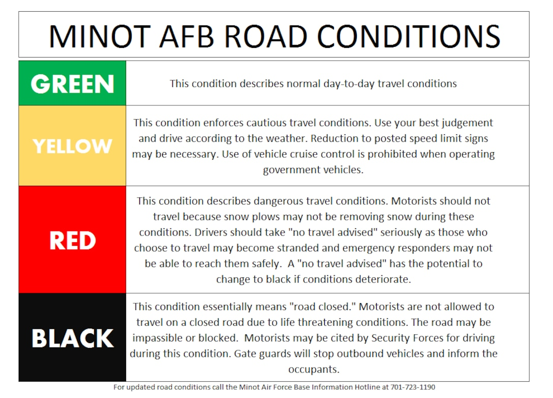 Minot Air Force Base, N.D., experiences constantly changing road conditions throughout the winter and this graphic helps explain them. (U.S. Air Force Graphic/Airman 1st Class Jessica Weissman)