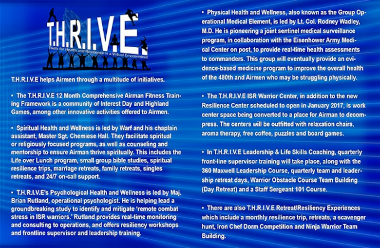 Graphic design to go with T.H.R.I.V.E story.