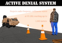 The Active Denial System is a non-lethal weapon developed by the Department of Defense Non-Lethal Weapons Program to support U.S. Armed Forces operational needs without harming non-combatants. Demonstrations are held to help educate the armed services about capabilities of the non-lethal technology. (U.S. Air Force graphic by Senior Airman Danielle Quilla)