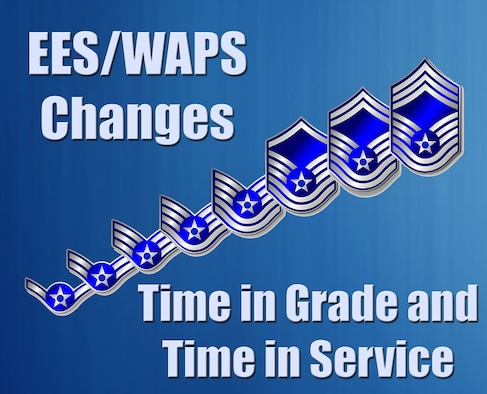 Round two of time in grade service points phase out air for Air force decoration points