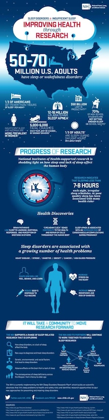 NIH Sleep Infographic