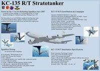 KC-135 Stratotanker and 171st/191st 2015 Highlights at Selfridge ANGB.