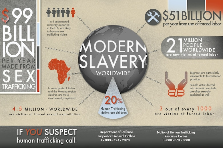 thesis human trafficking Through education, government intervention, and awareness, human trafficking in the united states can be dramatically reduced to help end this illegal form of modern day slavery for more information on thesis statements, see the awc thesis generator page.
