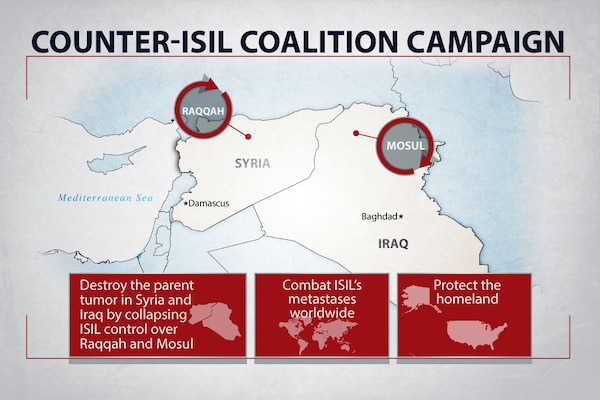 Defense Secretary Ash Carter outlined the three military objectives for the coalition's campaign against the Islamic State of Iraq and the Levant during a speech at Fort Campbell, Ky., Jan. 13, 2016. DoD graphic