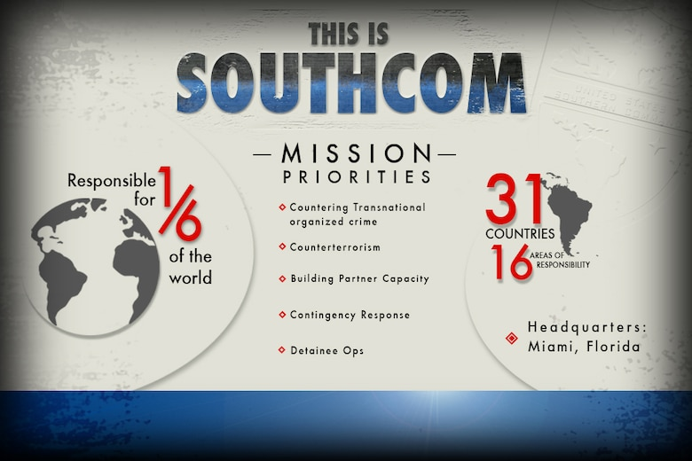 U.S. Southern Command is one of the nation's six geographically-focused unified commands with responsibility for U.S. military operations in the Caribbean, Central America and South America.