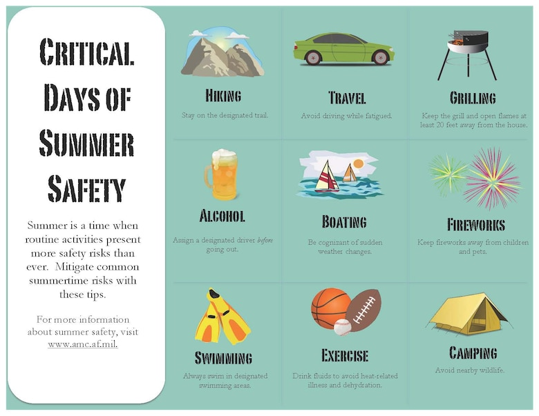 MacDill Air Force Base, Florida is observing the Critical Days of Summer Safety Campaign. The campaign is used to raise awareness about the risks involved with common summertime activities. Mitigate common summertime risks with these tips.