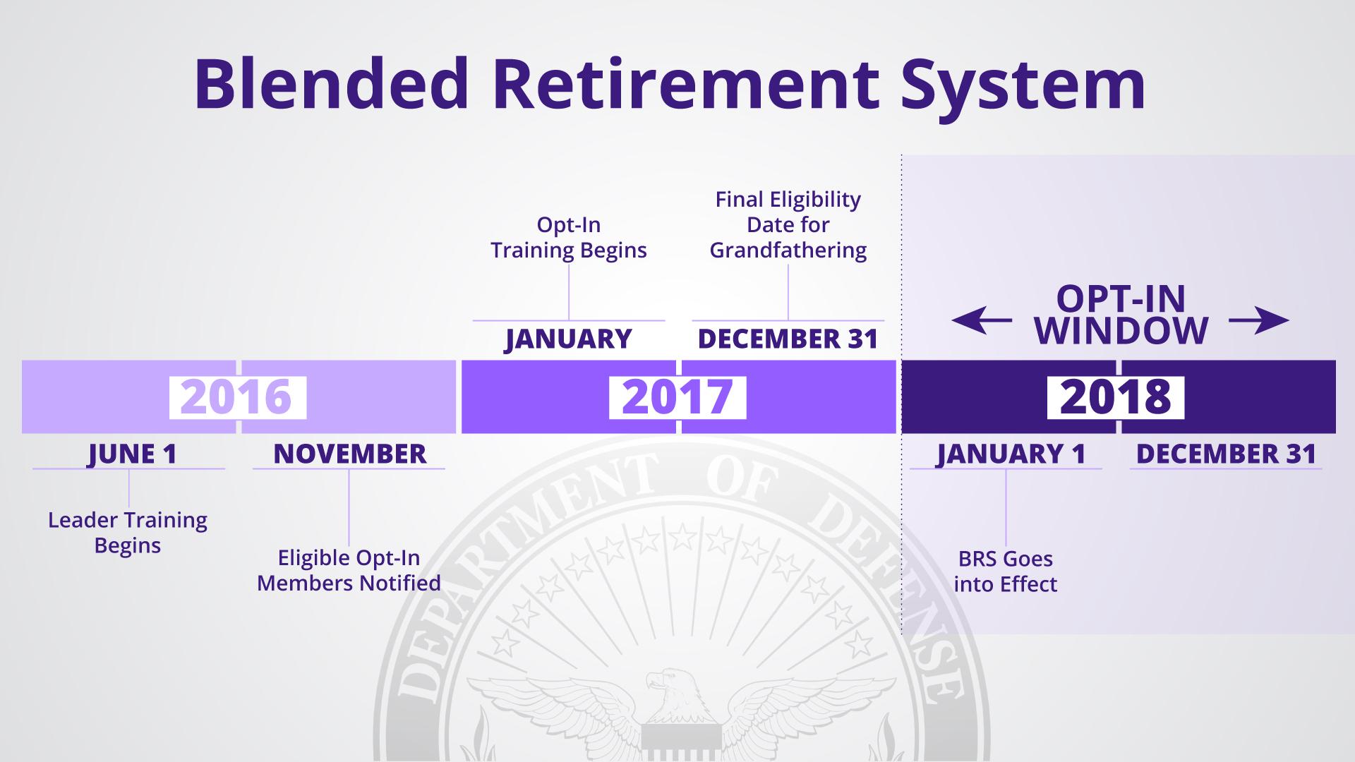 SSPC Training & Certification Programs