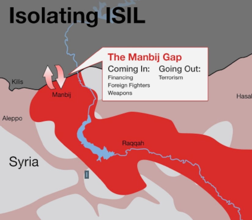 "This U.S. Central Command graphic, ""Isolating the Islamic State of Iraq and The Levant,"" released June 3, 2016, depicts how retaking Manbij, Syria, will further cripple the terrorist organization, U.S. Central Command spokesman Air Force Col. Pat Ryder told Pentagon reporters. DoD graphic"