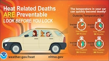 The average number of child fatalities per year in the U.S. due to heatstroke is 38. Be vigilant this summer and remember to look before you lock and never leave a child in a vehicle. (Courtesy photo)