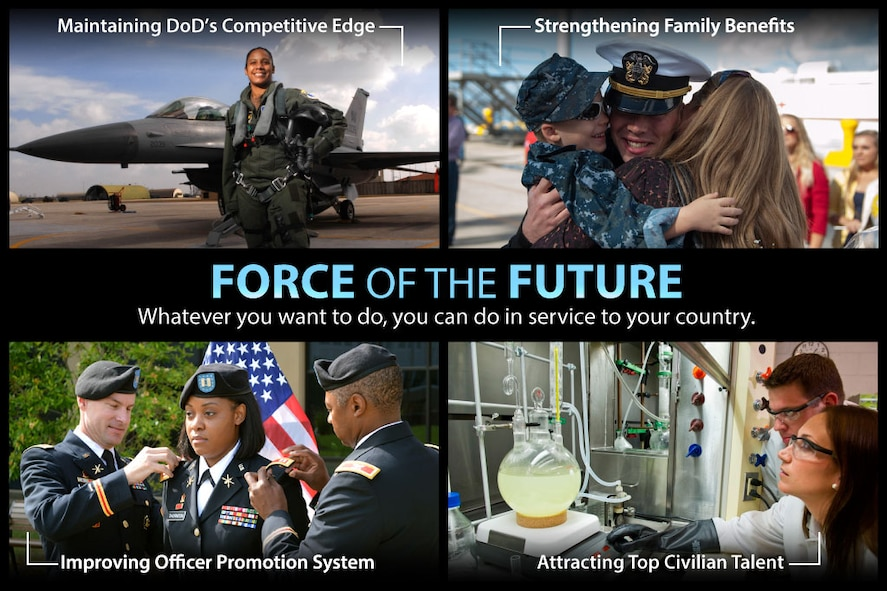 Force of the Future Graphic