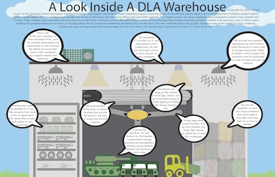 A Look Inside a DLA Warehouse