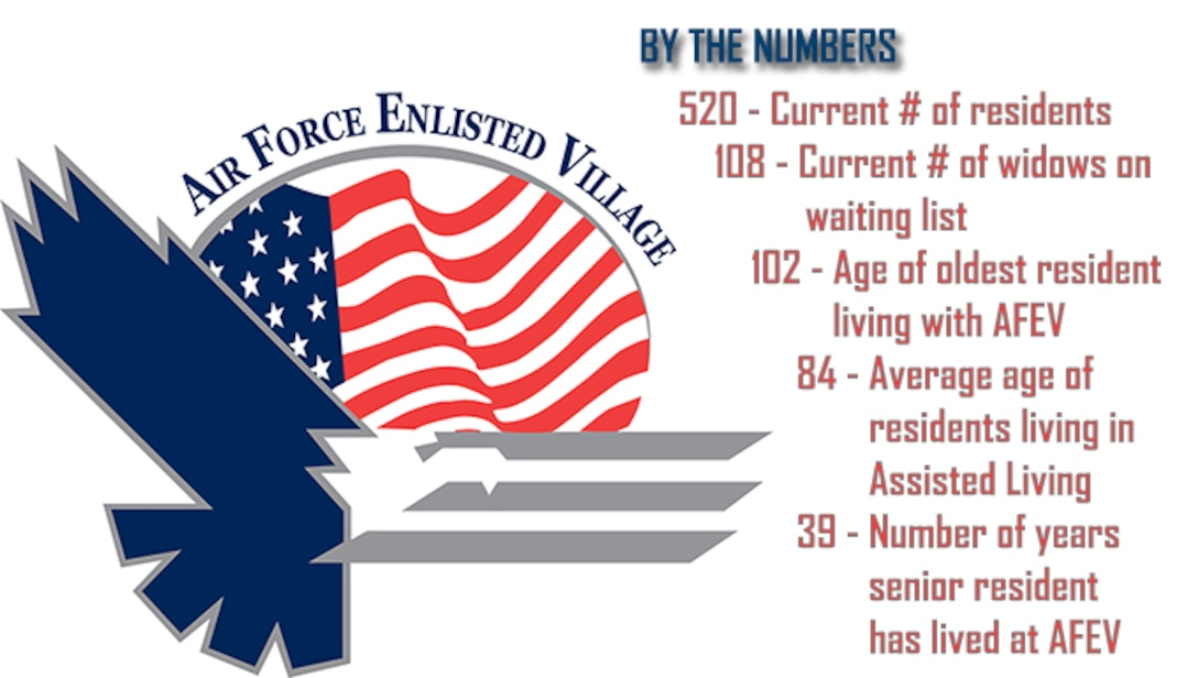 Air Force Enlisted Village - By the numbers