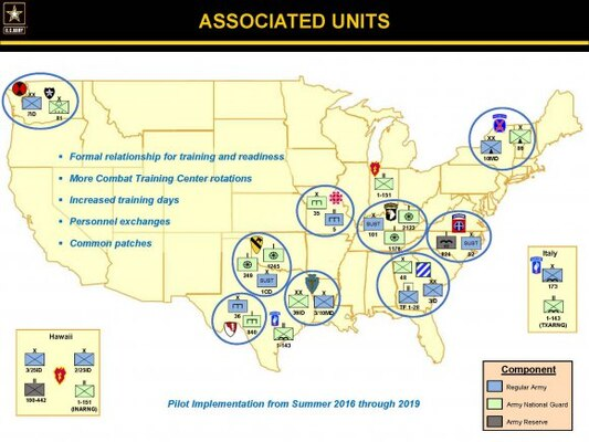 Pilot Program Links Reserve Components With Active Units For - Map of us army forts