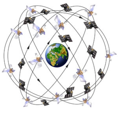An illustration of the GPS satellite constellation. (Courtesy graphic)