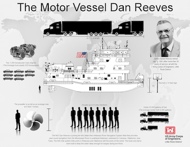 With the traditional smashing of a champagne bottle, the latest addition to the Corps' fleet of tow boats is officially christened the Motor Vessel Dan Reeves.