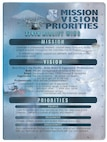 374th Airlift Wing Wing, Vision & Priorities