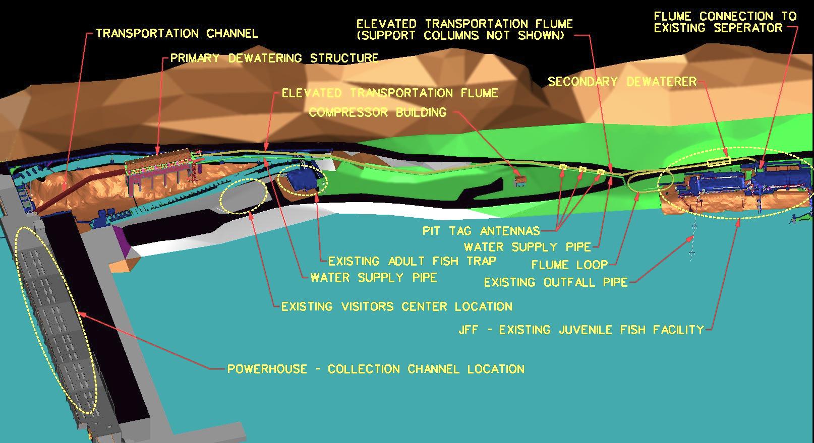walla walla district \u003e missions \u003e fish programs \u003e lower granite grand coulee fish ladder fish ladder dam diagram #39