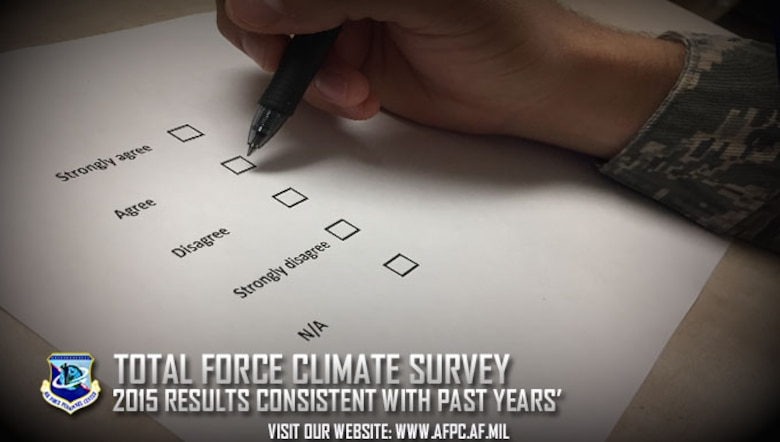 The Total Force Climate Survey results remain consistent with previous years' and show Airmen are generally satisfied. The survey was conducted March 13 - April 27, 2015. The Air Force leverages the results of the survey to build on the tradition of taking care of Airmen—one of the Air Force's top priorities. (U.S. Air Force graphic by Kat Bailey)