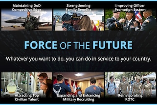 Defense Secretary Ash Carter has launched a national discussion on building the Force of the Future and what the Defense Department must do to change and adapt to maintain its superiority well into the 21st century.