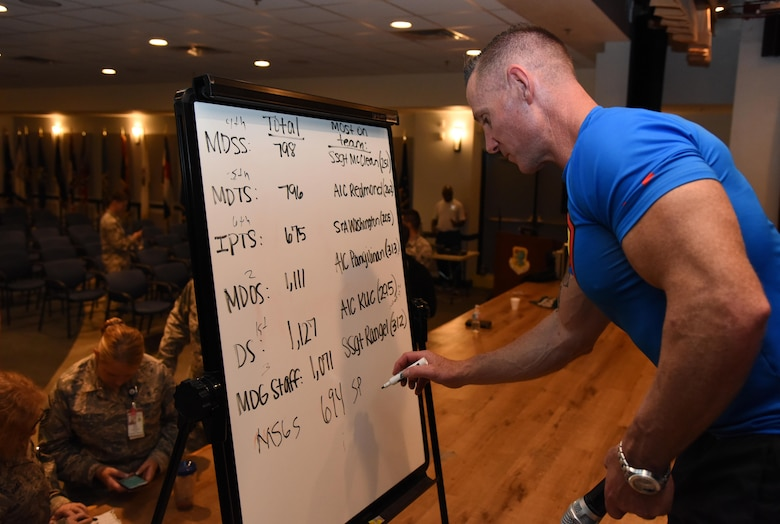 Chief Master Sgt. Karl Day, 81st Medical Group superintendent, logs the final scores during the 81st MDG Push-up Competition at the Keesler Medical Center Don Wylie Auditorium Nov. 1, 2016, on Keesler Air Force Base, Miss. Seven five-person teams competed in the event pushing out a total of 6,272 push-ups. The 81st Dental Squadron was this year's winner with 1,127 push-ups. The Airmen who participated in the event raised money to support the Krewe of Medics Mardi Gras Ball. (U.S. Air Force photo by Kemberly Groue/Released)