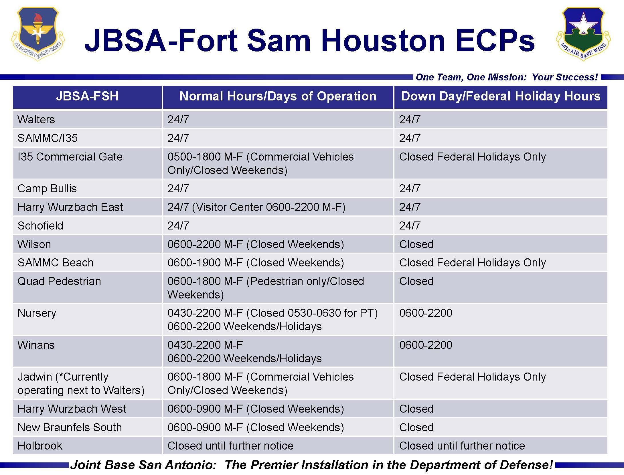 Army Pa Program >> Joint Base San Antonio-Fort Sam Houston Entry Control ...