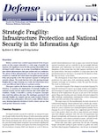 Strategic Fragility: Infrastructure Protection and National Security in the Information Age