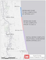 Duval County Shore Protection Project Status Nov 30 2016