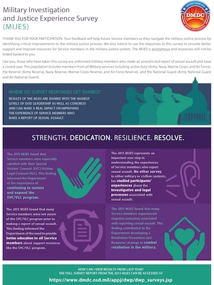 Data from the Military Investigation and Justice Experience Survey is used to improve the services and support available to other service members reporting sexual assault. DoD graphic