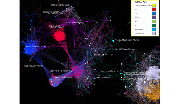 17 Networks at War: Organizational Innovation and Adaptation in the