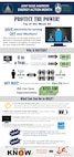Protect the Power informational graphic.