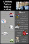Info-graphic guide for political activity in the military