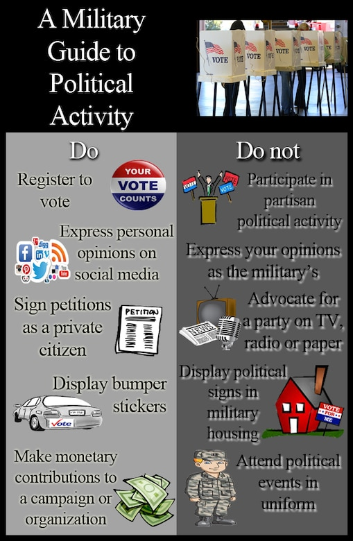 Info graphic guide for political activity in the military