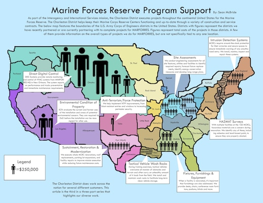 This map shows the types of projects we do in support of MARFORRES and which USACE districts we partner with in order to accomplish the work.