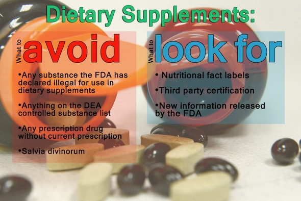 Dietary Supplements (U.S. Air Force graphic)