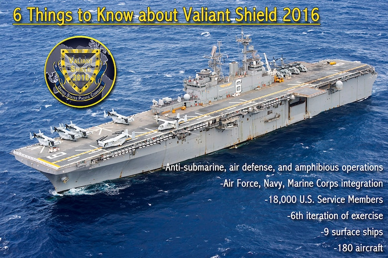 This graphic depicts facts about the involvement of the USS Bonhomme Richard Expeditionary Strike Group in Valiant Shield 2016. Valiant Shield 16 is a biennial, U.S.-only, field training exercise (FTX) with a focus on integration of joint training among U.S. forces. Bonhomme Richard, flagship of the Bonhomme Richard Expeditionary Strike Group with embarked 31st Marine Expeditionary Unit, is participating in Valiant Shield in an effort to increase naval integration and joint capabilities in the event of conflict, contingency, or disaster relief.
