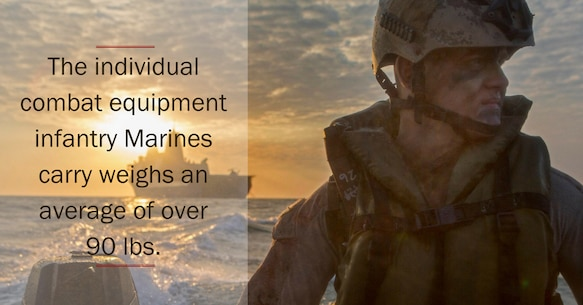 The individual combat equipment infantry Marines carry weighs an average of over 90 lbs.