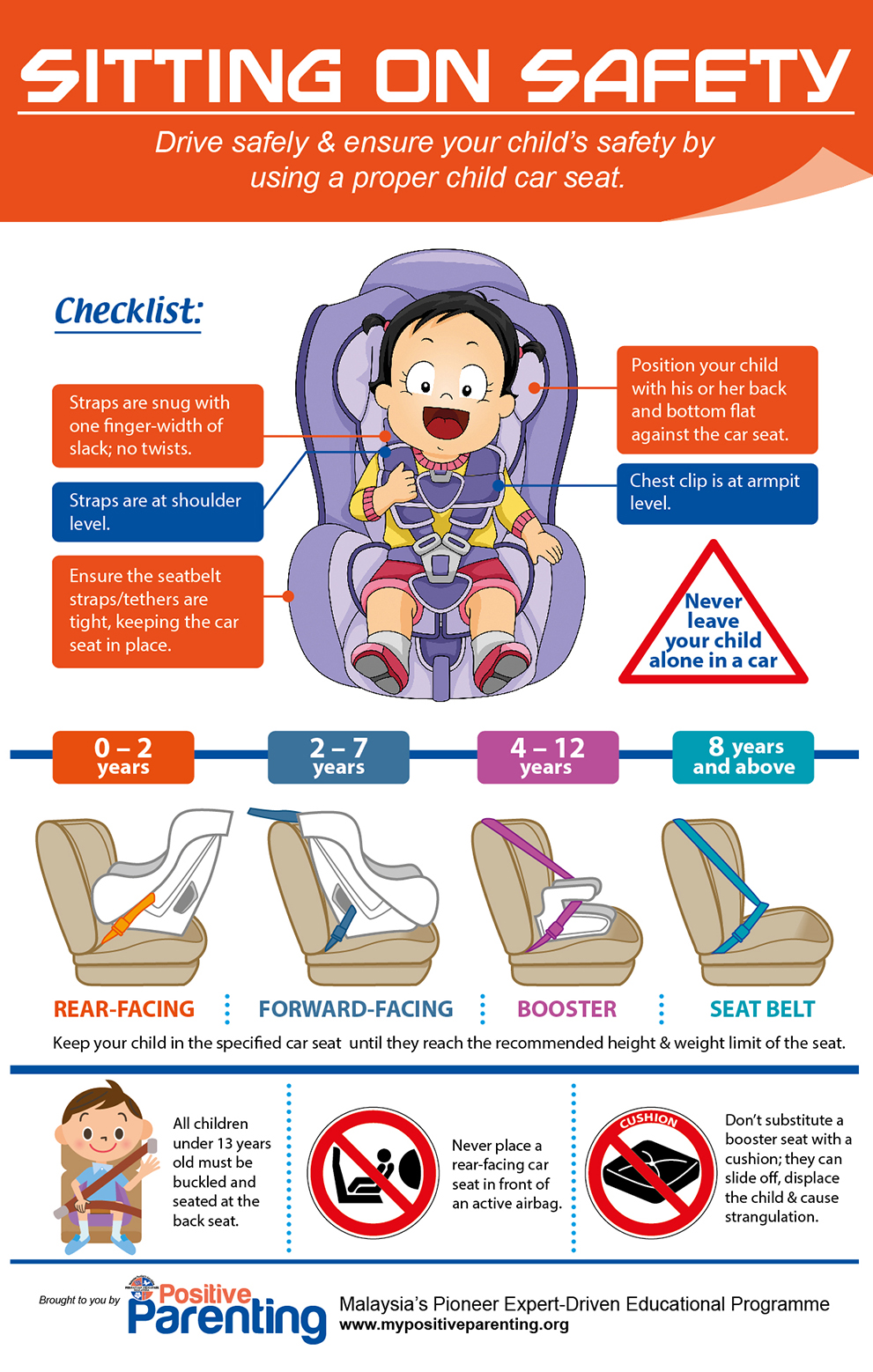 Car Passenger Safety Seats