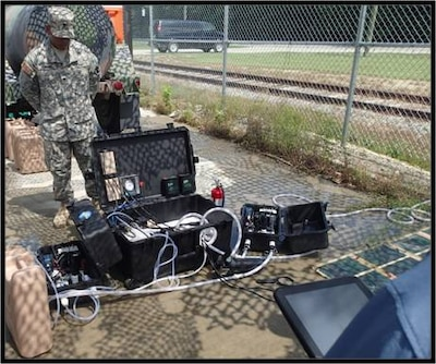 Researchers from the Army Engineer Research and Development Center Geospatial Research Laboratory's Geospatial Sensing and Photonics Lab recently developed four Water Diagnostics Operations Gear, or WaterDOG, systems and two water assessment and purification systems as part of a series of demonstrations for the water treatment and handling team. The Army is assessing WaterDOG use with a field-portable water-treatment system. The WaterDOG provides physical water-quality parameter assessment results more rapidly than the current analog water-quality analysis system. Army Corps of Engineers photo