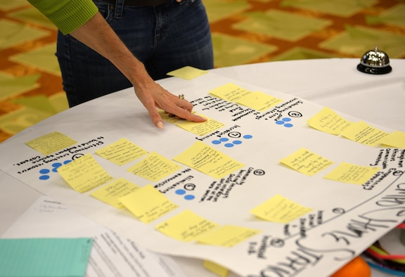 A spouse prioritizes solutions that were brainstormed during an open session forum as part of a Chief of Staff of the Air Force focus group at Hurlburt Field, Fla., March 29, 2017. Topics discussed were derived from the Air Force Squadron Revitalization Survey conducted in January 2017. (U.S. Air Force photo by 2nd Lt. Kayshel Trudell)