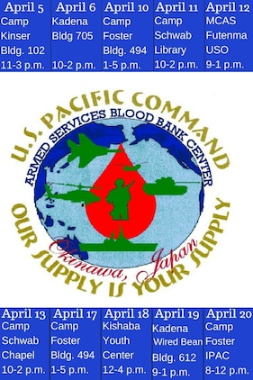 The U.S. Pacific Command Armed Services Blood Bank Center is hosting blood drives across Okinawa the first three weeks of April for this year's Exercise Balikatan in the Philippines.