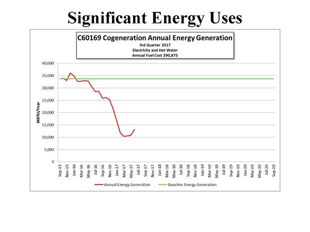 Energy Progress 3rd Quarter 2017