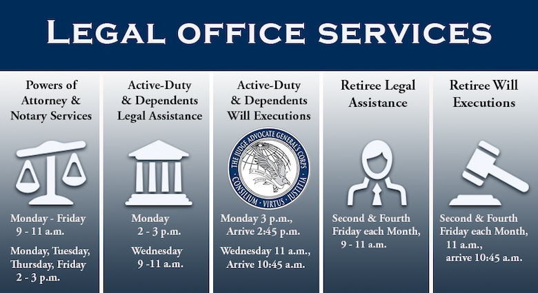 As stewards of the military justice system, the 19th Airlift Wing Legal Office at Little Rock Air Force Base, Arkansas, assists commanders in maintaining good order and discipline in their units. (U.S. Air Force graphic by Airman 1st Class Grace Nichols)