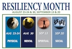 Resiliency Pillars: Physical, mental, spiritual and social