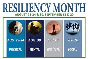 Resiliency Pillars: Physical, mental, spiritual and social