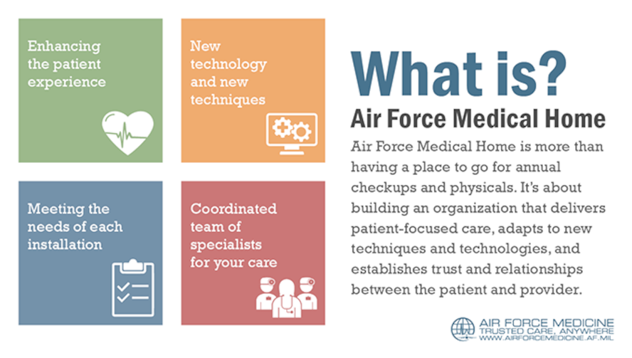 Bedrock of readiness: Air Force Medical Home improves access to care and supports Airmen readiness