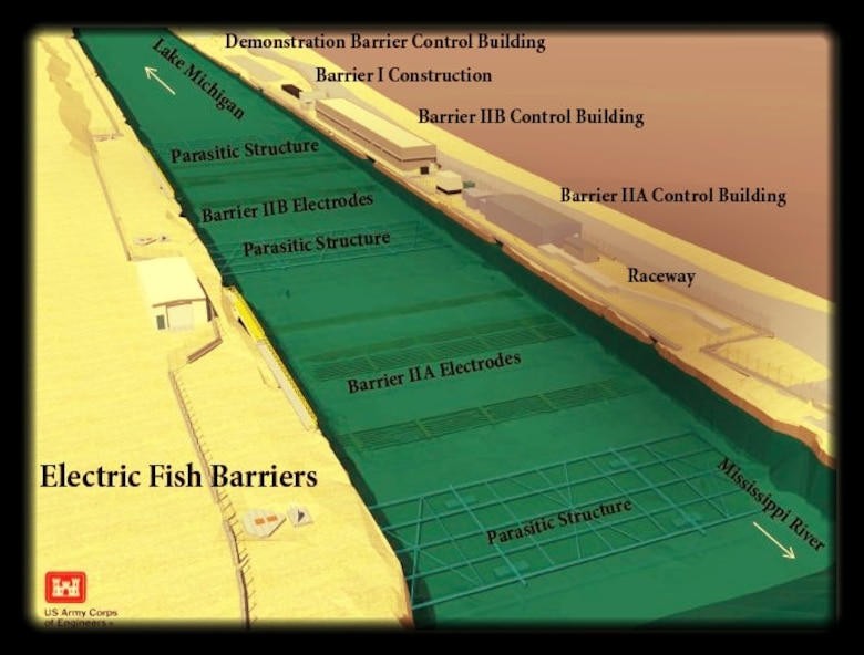3D model of the electric barrier site, located near Romeoville, Ill., in the Chicago Sanitary and Ship Canal.