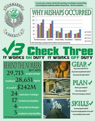 (U.S. Air Force graphic/Staff Sgt. Melanie Holochwost)