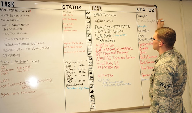 Airman 1st Class Robert Youngkin, 9th Logistics Readiness Squadron deployment ops specialist updates the task board in his office at Beale Air Force Base, California Feb. 10, 2017. Youngkin's office ensures Beale's deployment process runs smoothly. (U.S. Air Force photo/Airman Tristan D. Viglianco)