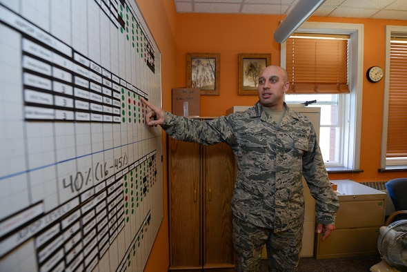 Master Sgt. Joshua Malyemezian, former 55th Contracting Squadron unit deployment manager, points to the training and readiness board Feb. 22 at Offutt Air Force Base, Nebraska. Malyemezian recently moved to the 6th Contracting Squadron, MacDill AFB, Florida, where he is the Section Chief of the Performance Management Flight. (U.S. Air Force photo by Zach Hada)