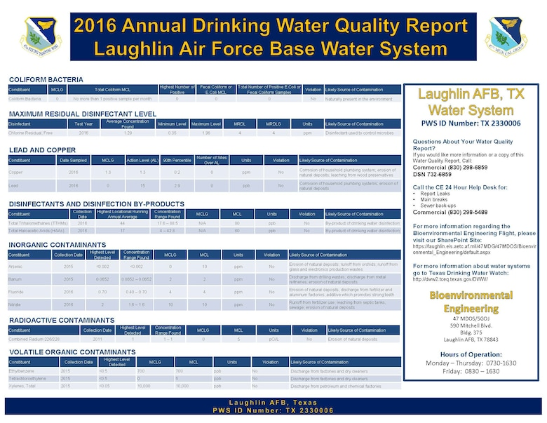 2017 Annual Drinking Water Table